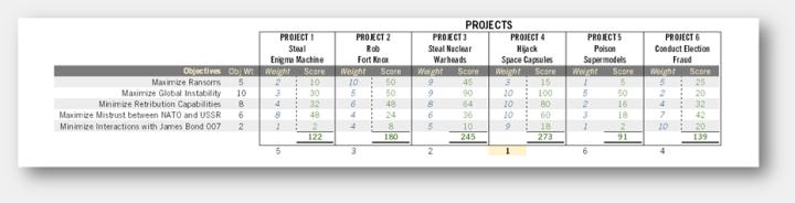 finished-strategic-grid